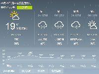2017年4月24日广州天气预报:阴天间多云