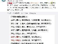 4月25-26日广州有中到大雨局部暴雨 部分