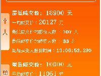 2017年4月广州车牌竞价结果:个人均价2