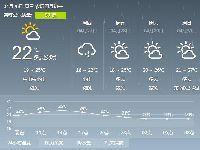 2017年4月26日广州天气预报:阴天 中到