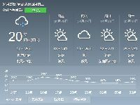 2017年4月27日广州天气预报:阴天间多云