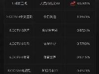 《人民的名义》收视率破8 网曝大结局4月