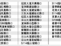 2017.5.18广州新增37套电子警察 具体位