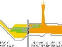广州地铁18号线不可能再增加站点 设站9