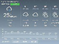 2017年5月15日广州天气预报:阴天 有暴