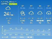 2017年5月17日广州天气预报:多云为主