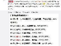 5月2-3日广州有分散阵雨 后日起有中到大
