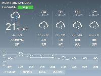 2017年5月4日广州天气预报:大到暴雨转