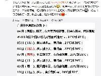 5月4日广州有大雨局部暴雨 6日起降水减