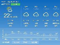 2017年5月5日广州天气预报:阴天到多云