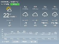 2017年5月9日广州天气预报:阴天间多云