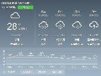 2017年6月1日广州天气预报:多云转雷阵