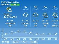 2017年6月6日广州天气预报:多云间阴天