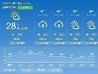 2017年7月11日广州天气预报:晴到多云