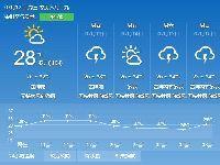 2017年7月12日广州天气预报:晴到多云