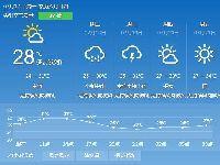2017年7月17日广州天气预报:多云间阴天