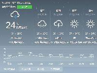 2017年7月18日广州天气预报:阴天 有大