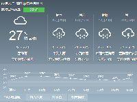 2017年7月20日广州天气预报:晴到多云