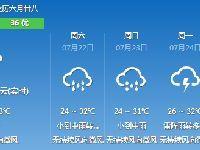 2017年7月21日广州天气预报:晴到多云
