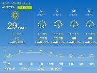 2017年8月21日广州天气预报:晴间多云