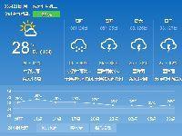 2017年8月23日广州天气预报:阴天 有大