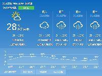 2017年8月25日广州天气预报:多云 午后