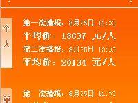 2017年8月广州车牌竞价第一次、第二次播