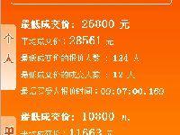 2017年8月广州车牌竞价结果:个人均价2