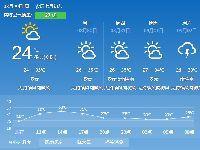 2017年8月29日广州天气预报:多云 26℃