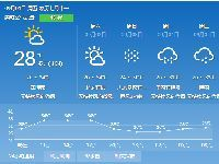 2017年9月1日广州天气预报:多云到晴 有