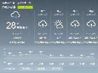 2017年9月4日广州天气预报:阴天 有大到