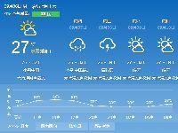 2017年9月6日广州天气预报:多云 有雷阵