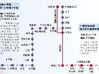 广州地铁10号线在建么?2018广州地铁10
