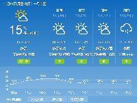 2018年12月19日广州天气多云 局部有小雨