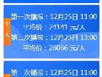 2018年12月广州车牌竞价第一次、第二次