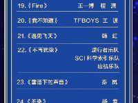 湖南卫视2018-2019跨年演唱会节目单(官