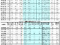 2018广州中小客车增量指标竞价情况表(