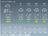 2018年6月12日广州天气预报:多云转大到