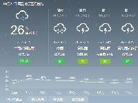 2018年6月22日广州天气预报:多云到阴天