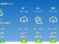 2018年6月25日广州天气预报:多云 有雷