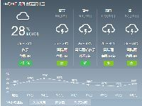 2018年6月28日广州天气预报:晴到多云
