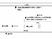 1月28日起白云区京溪街政务服务中心搬迁
