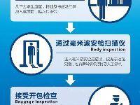 广州白云机场自助智能安检通道过检流程