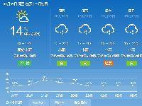2019年1月9日广州天气阴天 有零星小雨