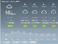 2019年1月11日广州天气阴天 早晚有轻雾