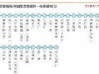 2017哈尔滨公交线路站台最新调整(持续