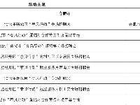 安徽省2019年春风行动系列专场招聘会时