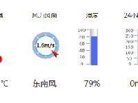 惠州天气(2017年7月10日)25到34℃
