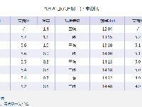 2018海宁观潮时间表(更新中)