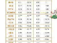 2018杭州春运交通指南大全(地铁+高速+